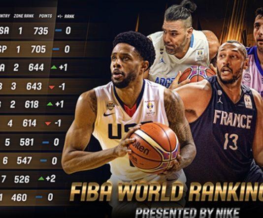 Imagem: Divulgação/FIBA