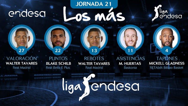 Imagem: Liga ACB