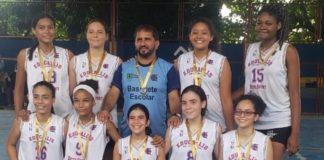 O Beto Sports garantiu a conquista no Sub-15 Feminino / Foto: Divulgação/FMB
