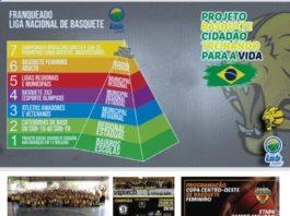 Imagem: Divulgação/Campo Mourão