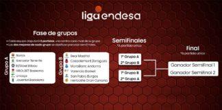 Imagem: Divulgação/Liga ACB